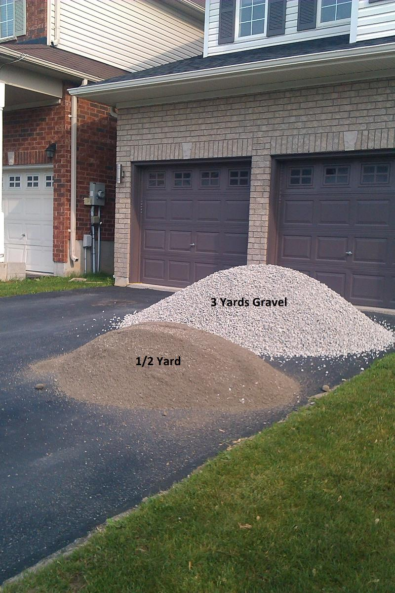 1 cubic yard of sand 28 images how does it measure up for Shell driveway calculator
